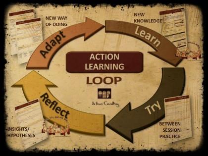 BeFunky_ActionLearningLoop.jpg